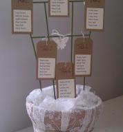 Table Plans, Numbers & Displays